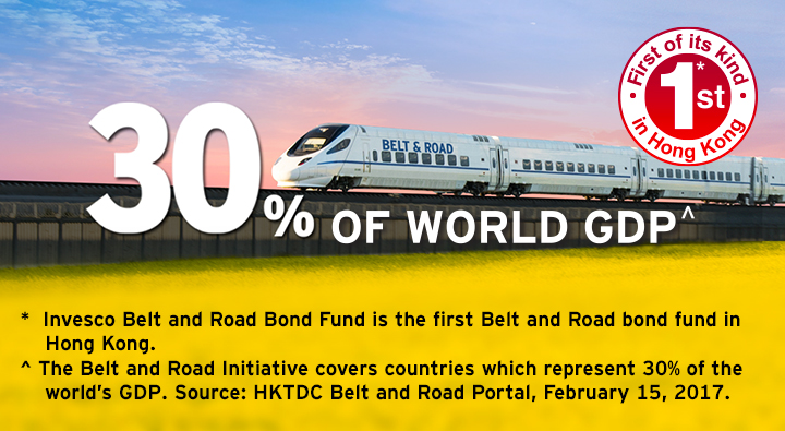 Accelerating your access to Belt and Road investments