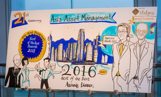 Asia Asset Management 2015 Best of the Best Awards